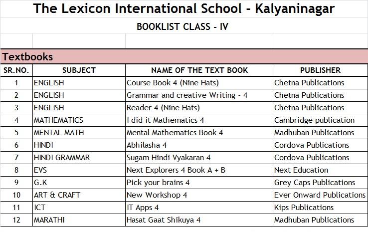 Booklist Class - IV