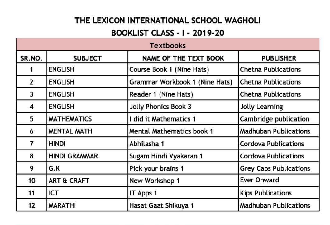 Booklist Class I