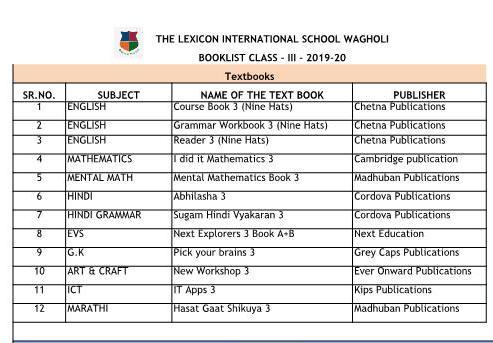 Booklist Class III